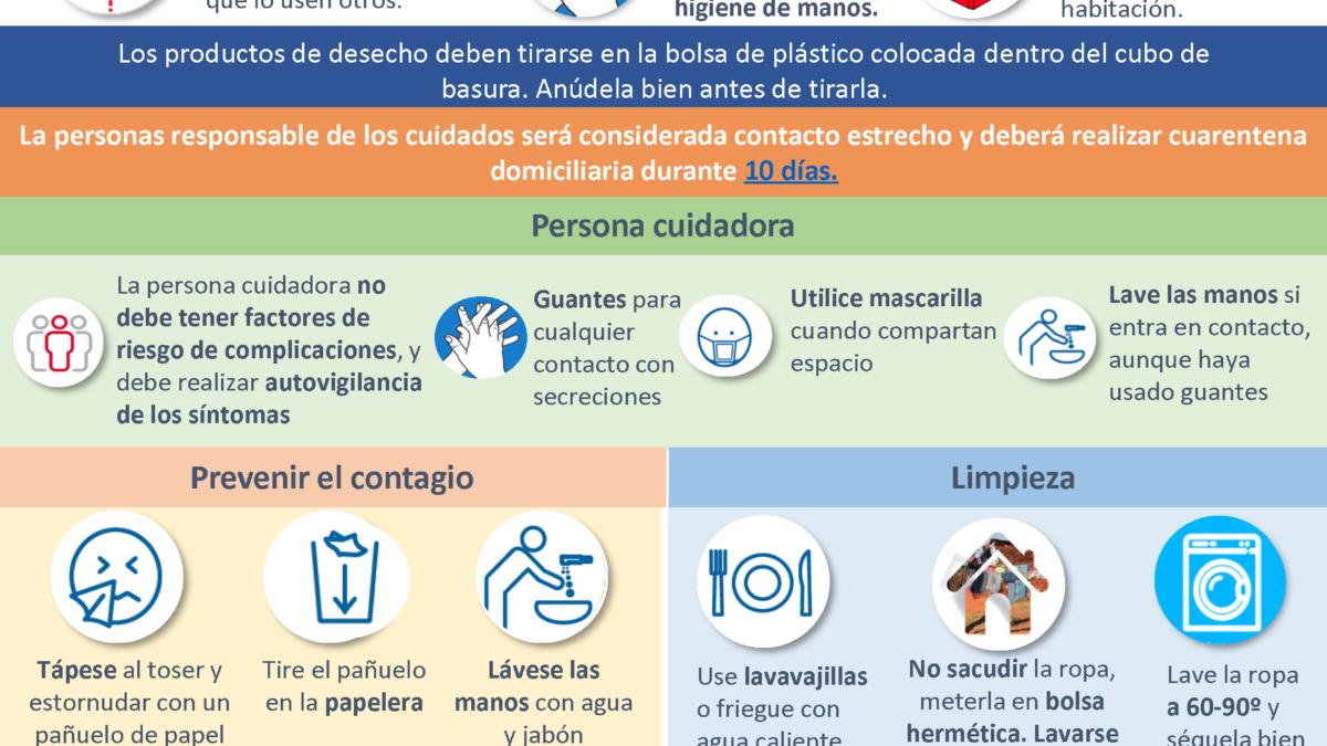 RECOMENDACIONES PARA EL AISLAMIENTO DOMICILIARIO EN CASOS LEVES DE COVID-19