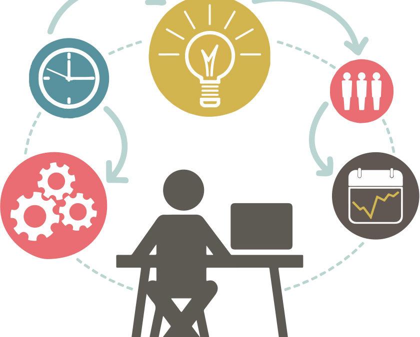 Proyectos fin de Ciclo Sistemas de Telecomunicaciones e informáticos 2018-2019